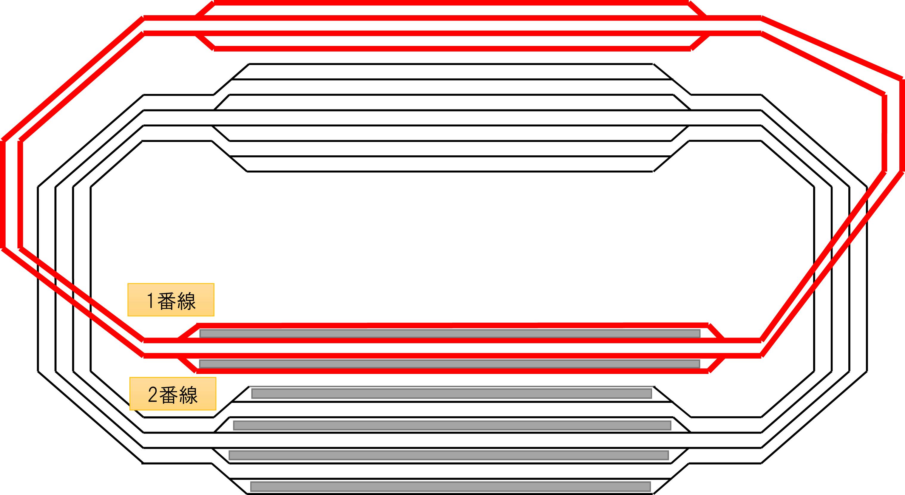 1番線・2番線(高架線)