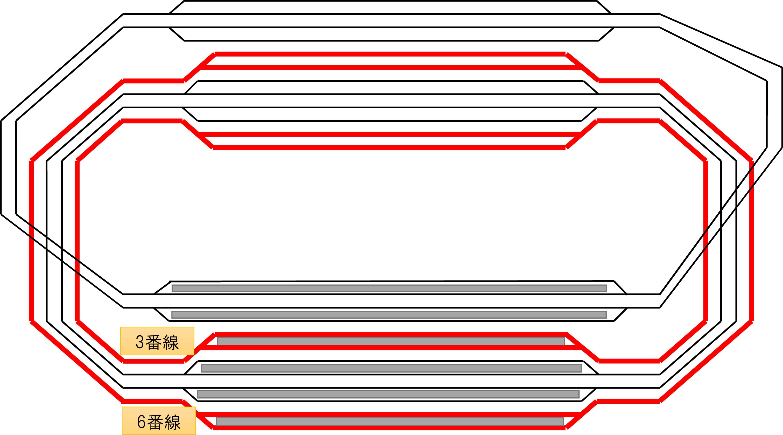 3番線・6番線(在来線外側)