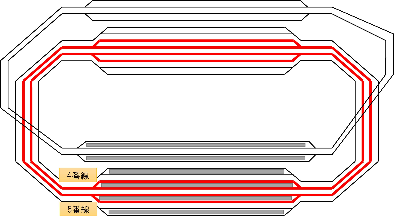 4番線・5番線(在来線内側)